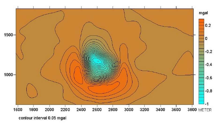 Tuettensee meteorite crater gravity residual field