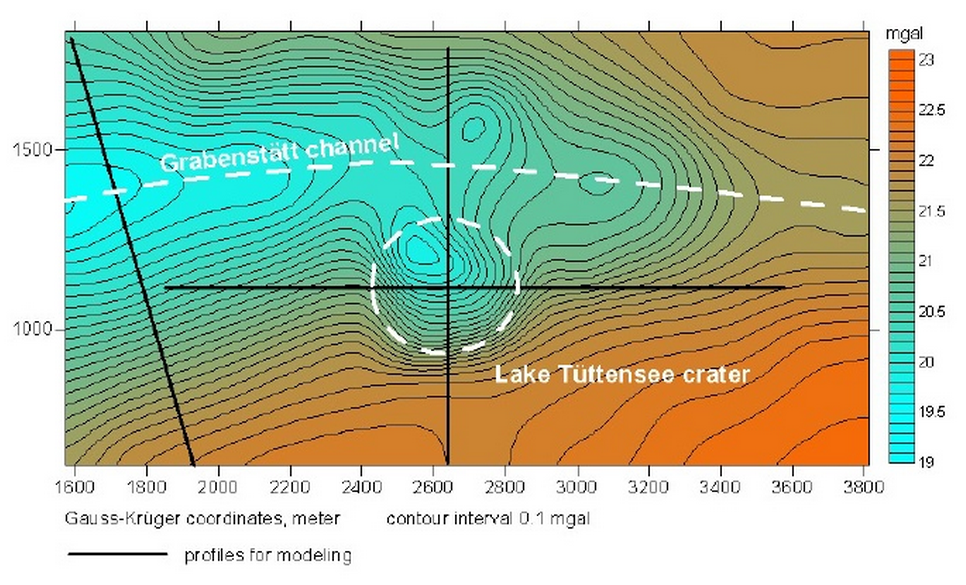 Tuettensee impact crater gravity profile location