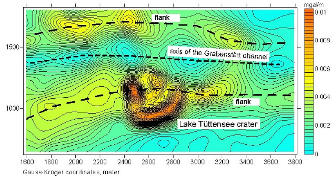 Tuettensee meteorite crater gravity horizontal gradient field