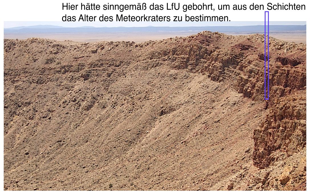Meteorkrater mit erhaltener Schichtung am Kraterrand - Bohrung LfU Chiemgau-Impakt