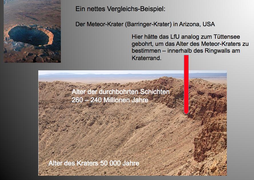 Barringer-Krater fiktive LfU-Bohrung