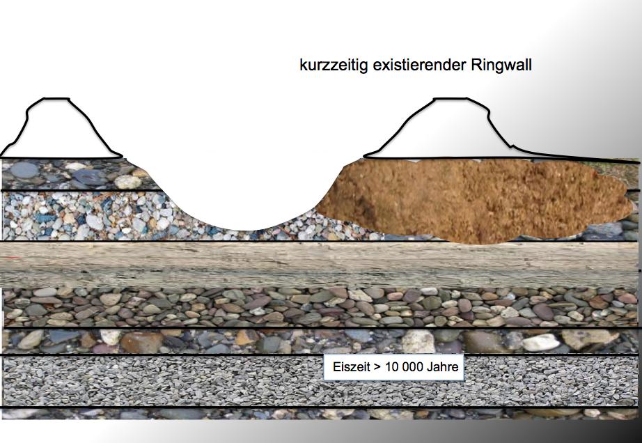 Bildfolge 3 Tüttensee-Kraterbildung Chiemgau Impakt