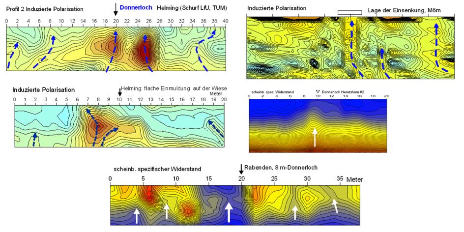 Liquefaktion im Bild der Geophysik komplexer Widerstand