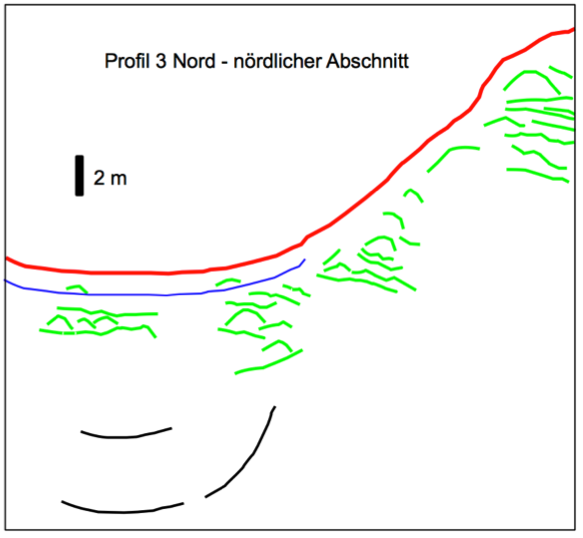 Sedimentechographie Seismik Tüttensee Reflexionselemente Profil 3 nord