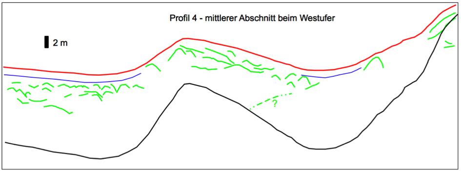Sedimentechographie Seismik Tüttensee Reflexionselemente Profil 4