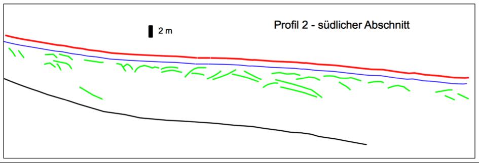 Sedimentechographie Seismik Tüttensee Reflexionselemente Profil 2