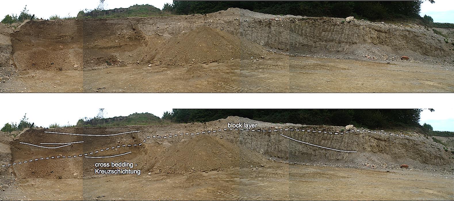 Kreuzschichtung Diamiktit Chiemsee Tsunami Chiemgau Impakt