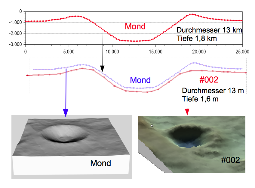 Krater Mond Chiemgau -Impakt Krater #0ß02